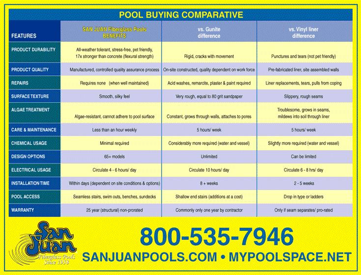 www.rockwall.fiberglasspools-texas.com fiberglass-swimming-pools